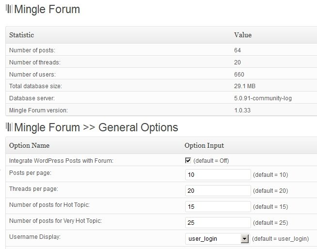 5 Best Solutions for WordPress Forum Plugins - C Point